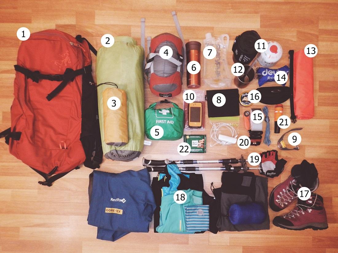 Собираем рюкзак для похода ортопедические рюкзаки днепропетровск